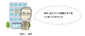 【終活】長寿高齢化社会がますます進む日本:前編~遺言書の重要性~